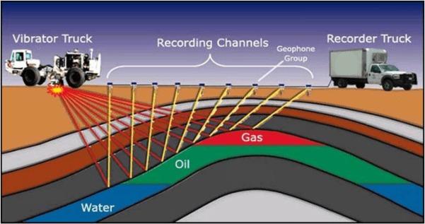 Seismic_Technologies