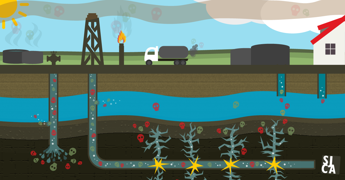 Natural Gas In Well Water Youtube